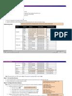 48482006-ERouting-OSPF-PT-Practice-SBA-PL-2010