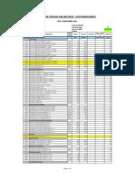 Nota de Pedido - Distribuidores Lista 2- NOVIEMBRE -2011