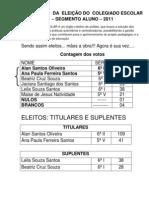 RESULTADO  DA  ELEIÇÃO DO  COLEGIADO ESCOLAR -segmento aluno - 2011