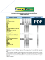 Ranking Taxas