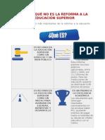 15. Documentos Men Reforma Ley 30
