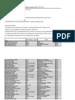 Resultado Preliminar PEC-G 2012
