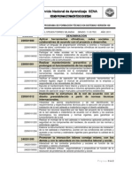 71479706 Programa de Formacion Tecnico