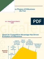 Las Fases Del E-Business
