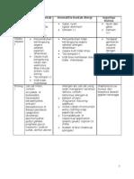 Tabel Dermatitis Kontak Iritan