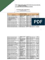 INFORME ORGANIZACIONES SOCIALES 3-11-2011