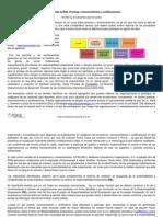 Construyendo_la_RSE_Premios_reconocimientos_y_certificaciones