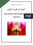 Na'eem in Quran