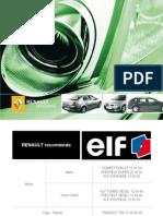 Manual Megane II 4 Puertas Mercosur