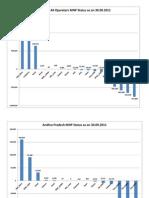 MNP Charts