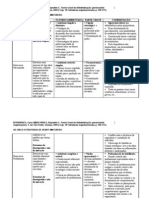 Resumo Estrutura Mintzberg
