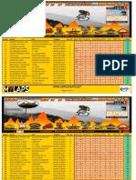 Clasificacion Circuito General-03!11!2011