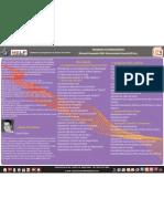 Powerpoint2010-Escencial