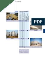 07-Permanent Reference Electrodes-datasheets Summary