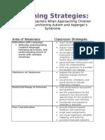 teachingstrategies-100322191617-phpapp02