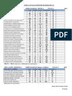 INFORME PARCIAL DE NOTAS- MATEMATICA I y II Esfap-Ancash-1a