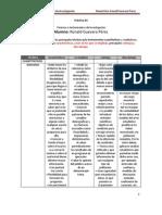 Práctica 04 RGP Técnicas e Instrumentos de Investigación