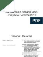 Comparación resorte 2004 2.0