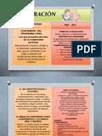 Presentacion Cuadro Comparativo m. Arroyo- Pep 2011
