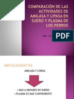 Comparación de las actividades de amilasa y lipasa