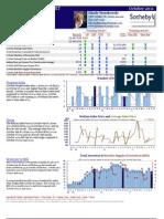 Carmel Highlands Homes Market Action Report for Real Estate Sales October 2011