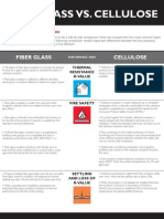 Fiberglass vs Cellulose