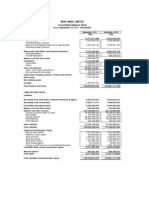 3rd Quarter Financial Statement as On September 2011