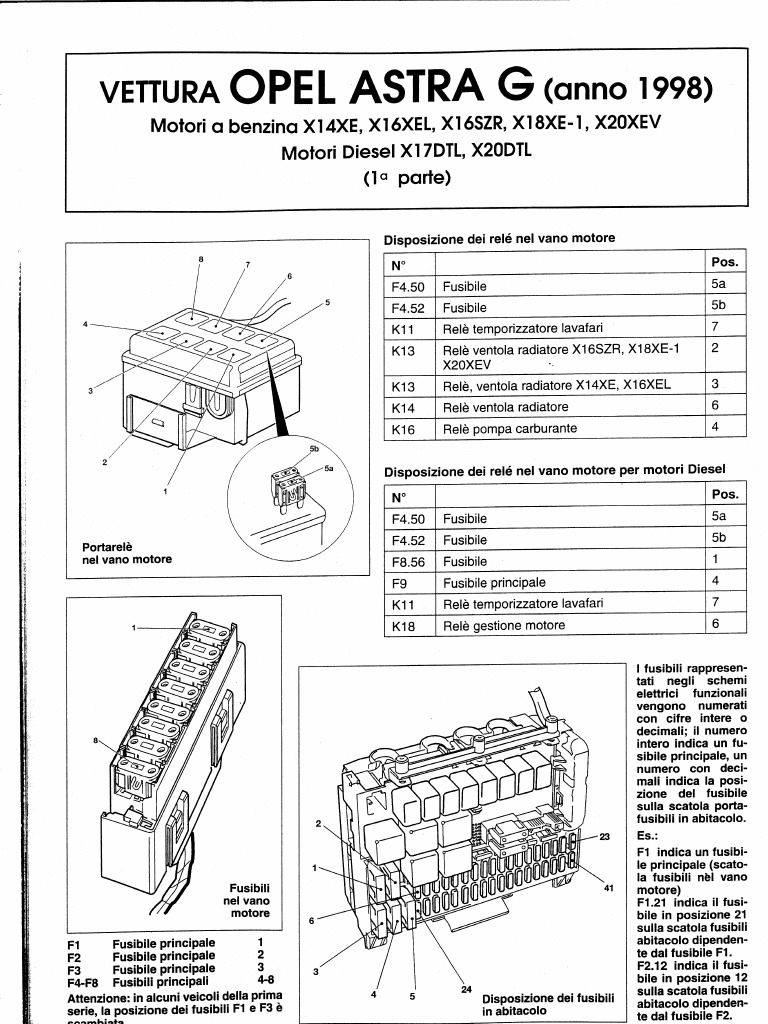 Vauxhall Zafira Fuse Box Location Wiring Library Opel Astra 99 Diagram 25 Images Vectra B