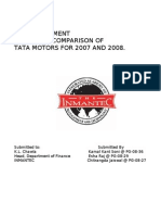14405118 Ratio Analysis of TATA MOTORS
