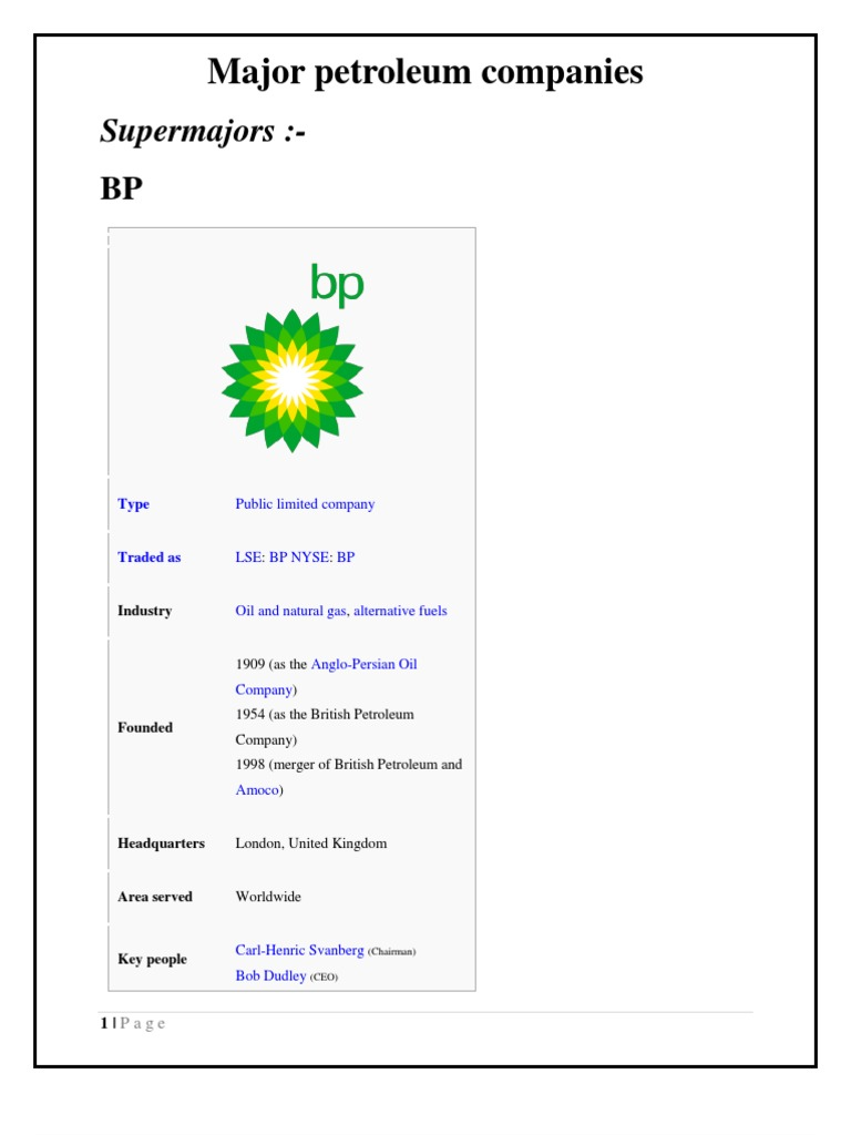 Major Petroleum Companies Chevron Corporation Bp