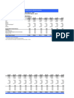 Finanças Brasil - Dívida Pública Federal