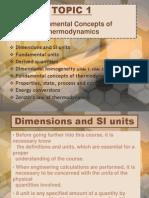 Thermodynamics -Chapter 1
