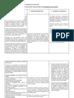 Cuadro Dddcomparativo Del Plan 2011 Equipo