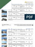 AZ - Pinal HUD Photo List 11-7-11