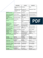 39627661-Dicionario-de-Barragens-GERAL-definitiva-c-2-1-port-esp-ing-fra