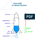 Building a P-530 Rocket