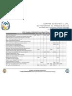 SCB Officers Schedule Matrix (Version 4)