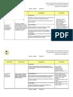Plan de Area 9° Informatica 2011