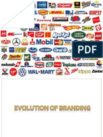 Brand Management Ppt