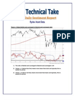 Daily Sentiment Report 11.8.11