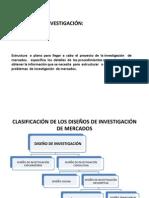 INVESTIGACIÓN DE MERCADOS  PROCESO