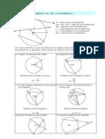 La Circunferencia IIB