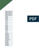 Catalogo de GPC