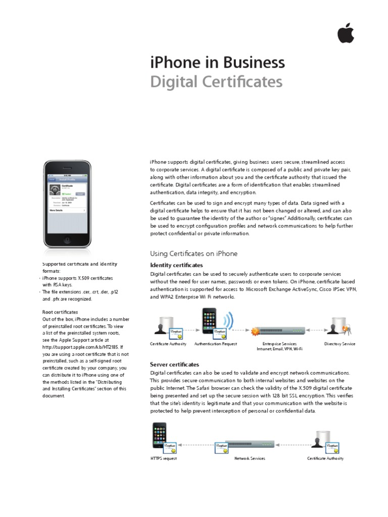 Iphone Digital Certificates I Phone Computer Networking
