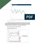 Comentarios gráficos Macroeconomía.
