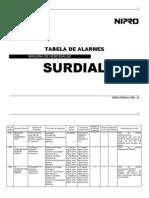 Tabela de Alarmes Surdial