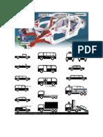 Diferentes tipos de carrocerías