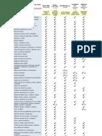 Comparativo Procesador de Texto - EDUTEKA