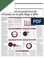 RENTABILIDAD EN PROYECTOS DE VIVIENDA EN EL PAÍS LLEGA A 20%