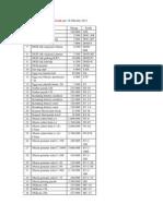 Katalog Produk Sentralternak Per 18 Oktober 2011